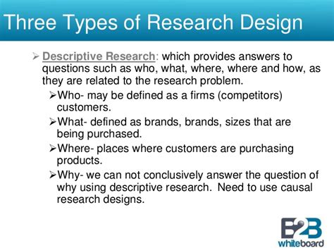 design definition research marketing research design