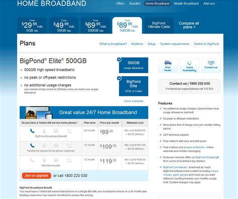 bigpond plans and overcharging telstra crowdsupport 29096