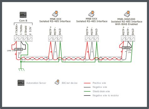 bacnet cable belden wiring diagrams wiring diagrams