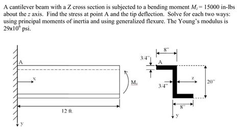 section moment a cantilever beam with a z cross section is subjec