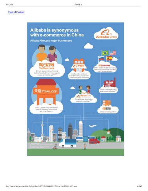alibaba ipo alibaba ipo filing form f1 5 6 2014