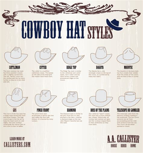 western names cowboy hat styles