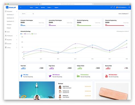 28 Best Free Html Admin Templates With Tons Of Useful Features 2019 Free Html Admin Templates