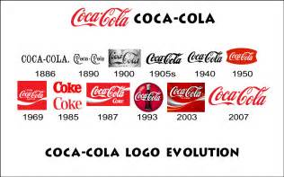 History Of Logo 6 Most Memorable Logos And Thought Process Their