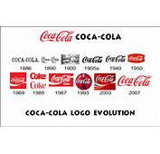 Coca Cola History  Careers Amatil