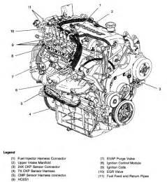 chevy 2 2l engine wire harness diagram chevy ecotec engine review elsavadorla