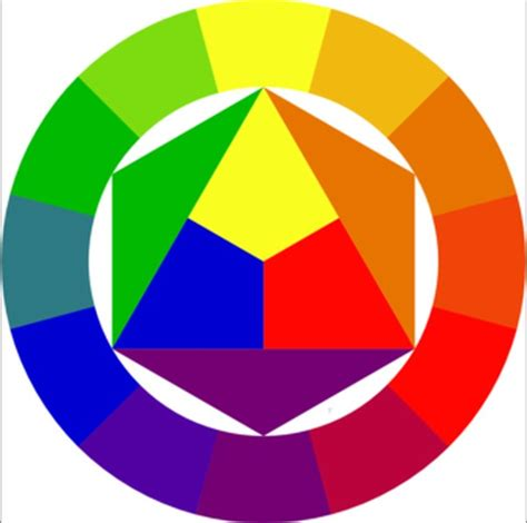 tavola colori complementari colori complementari