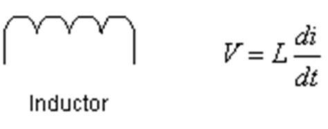 schematic symbol for inductor inductors introduction