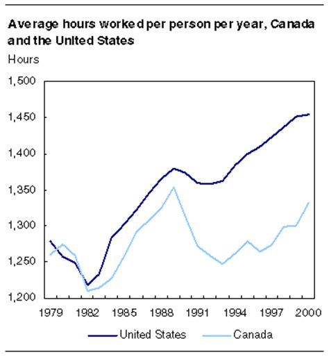 Mba While Working Time Canada by Who Should Be The Next President Of The United States And