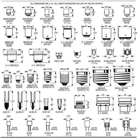 standard light bulb base size naming conventions of light bulb sockets and base types