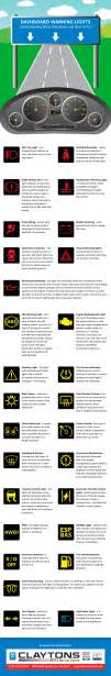 Dashboard Car Lights And Meanings Entender El Tablero De Instrumentos Auto En Ingles