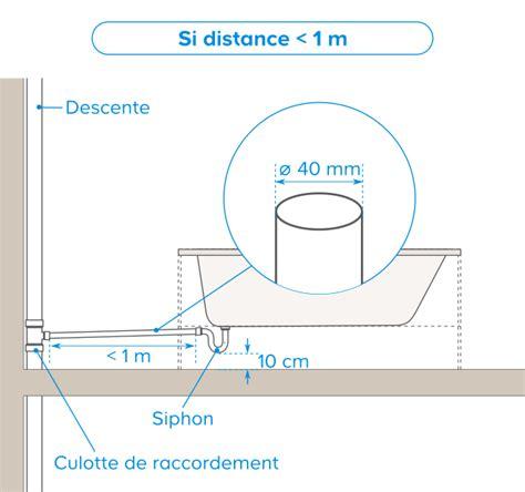 Diametre Evacuation Baignoire by L 233 Vacuation Des Eaux Us 233 Es Castorama