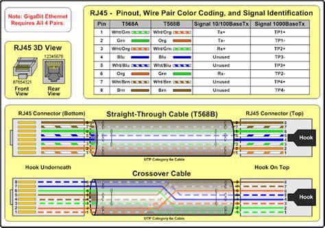 Modular Cat6 Warna Biru ethernet network cabling wiring electronic note
