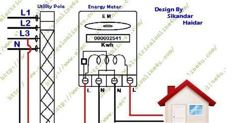 ct kwh meter wiring diagram k grayengineeringeducation