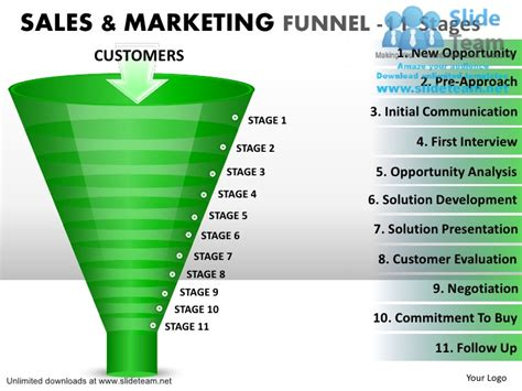 marketing pipeline template editable sales funnel power point slides and ppt