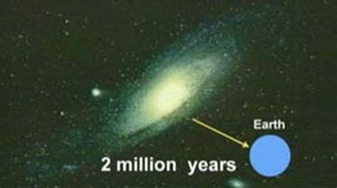 what is light measured in light years science pbs learningmedia