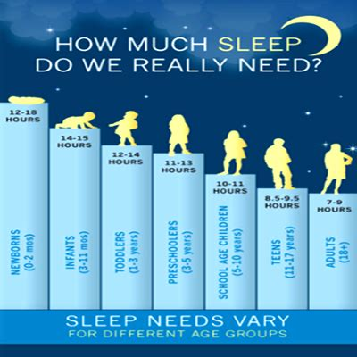 sleep for health