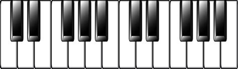 the pattern of white and black keys on the keyboard layout of piano keys
