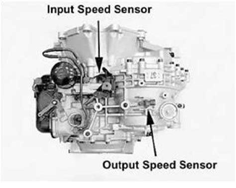 2003 Hyundai Sonata Problems by 2002 Hyundai Sonata Transmission Problems Car Reviews 2018