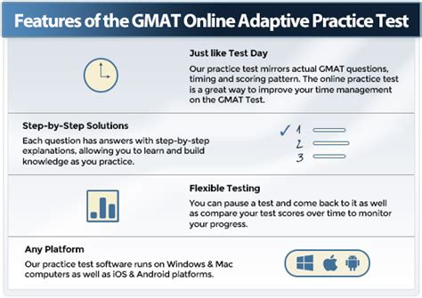 How Does The Mba Practice Test Take by Gmat Computer Adaptive Practice Test Gmat Prep