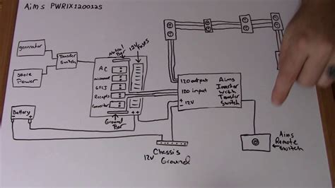 installing aims inverter part  wiring diagram youtube