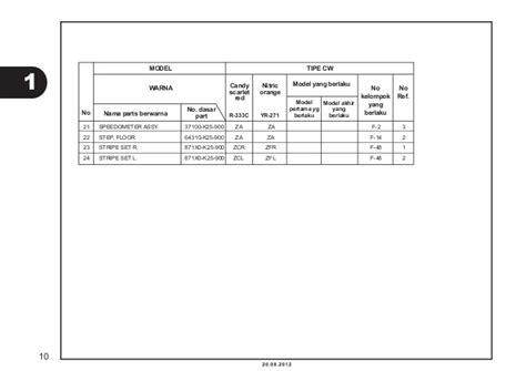 Suku Cadang Honda Beat Pdf katalog suku cadang honda beat jfe2e jfe1e jfd1e