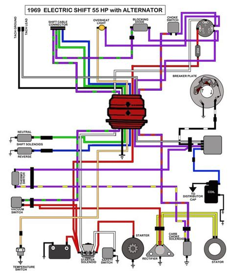 diagram switch wiring ignition 19880evinrude electric on