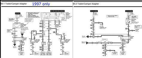 jeep wiring diagram trailer tow package wiring