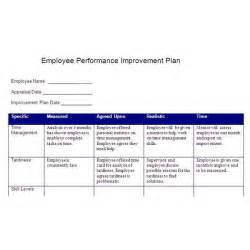 performance goals template create a performance improvement plan based on smart goals