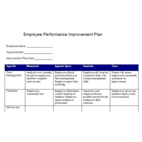 employee performance plan template create a performance improvement plan based on smart goals