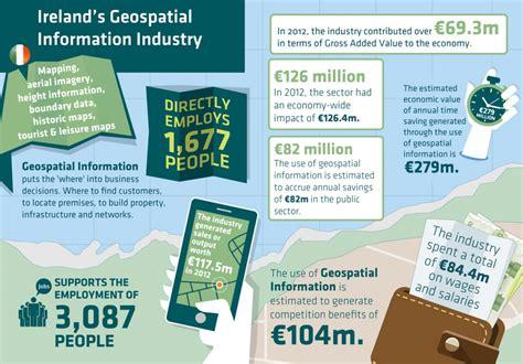 find it ireland irish information reviews of the best ireland gis economic report