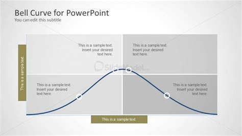 Bell Curve Template for PowerPoint   SlideModel