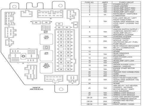 fuse box mazda tribute 2001 wiring diagram with description