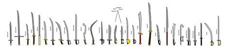 sword list guide to sword part 2 worldbuilding