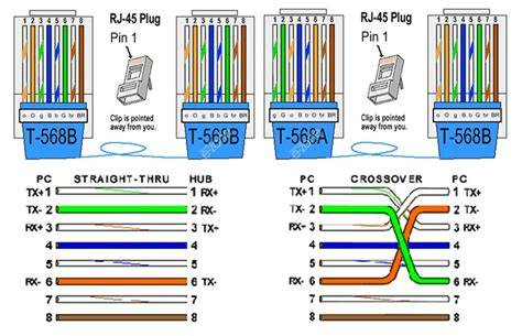 wiring rj standards