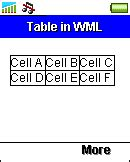 wap wml tutorial pdf wml tutorial creating tables with the help of table tr