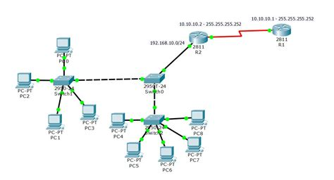 Configure L Server by How To Configure Dhcp On Cisco Router Technig