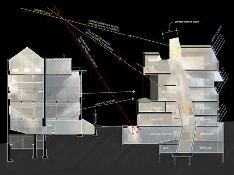 design concept glasgow reid building the glasgow school of art steven holl