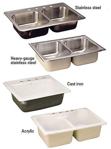 Installing A Kitchen Sink How To Install Kitchen Kitchen Sink Types Materials
