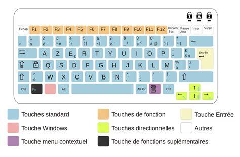computer layout wikipedia file azerty fr laptop svg wikipedia