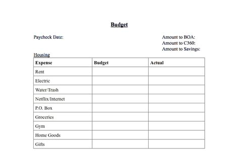 How To Budget Successfully Every Time The Ultimate Guide Less Debt More Wine Mint Budget Template