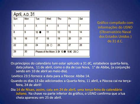 O Calendario Da Profecia Estudos Impressionantes Profecia 2300 Dias E O Calend 193