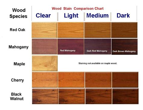 mahogany stain color charts display s and stands mahogany stains