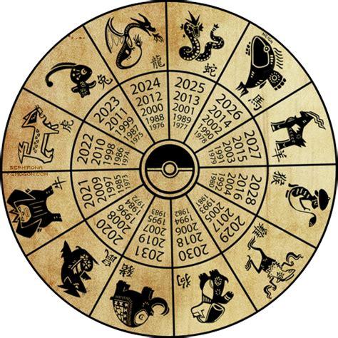 Zodiac Calendar Ubers Zodiac Calendar By Sephirona On Deviantart