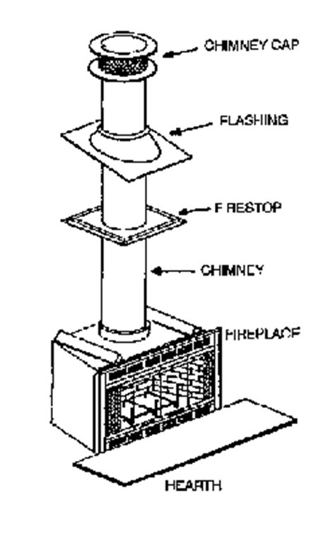 anatomy of a roof stack vent anatomy of your fireplace chimney safety institute of