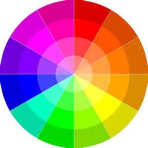 html color wheel color fashion trends color wheel