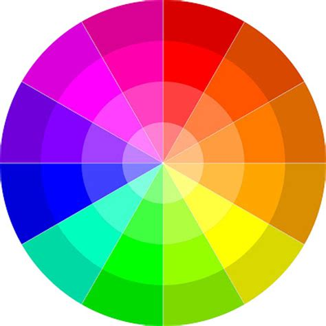 Color Wheel Wardrobe by Color Fashion Trends Color Wheel