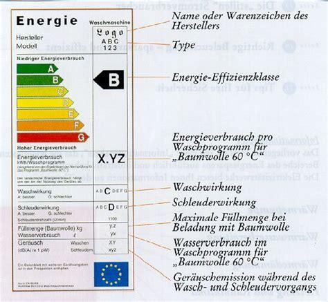 Stromverbrauch 3 Personen Haushalt 3321 by Energie Sparen