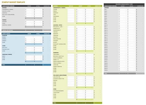 startup budget template all the best business budget templates smartsheet