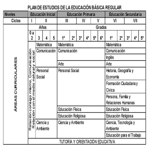 2016 registro auxiliar automatizado modelo de registro auxiliar de evaluacion primaria 2015